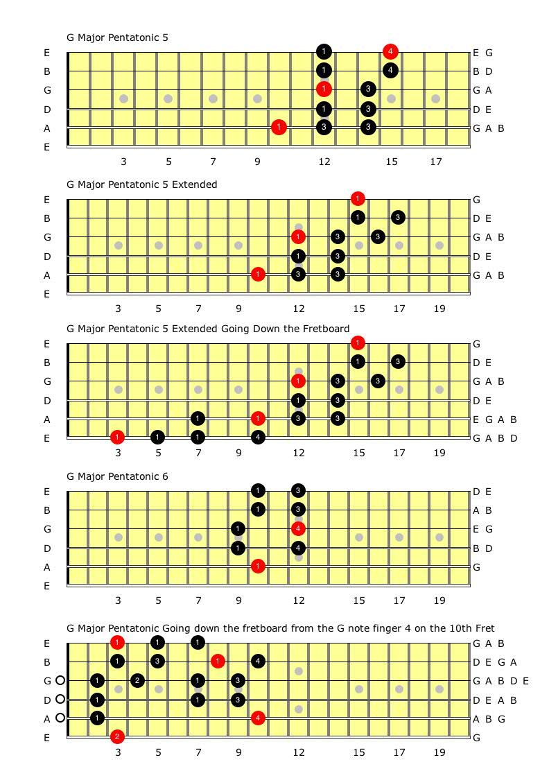 G MAjor Pentatonic Scales Connected Page 2.jpg