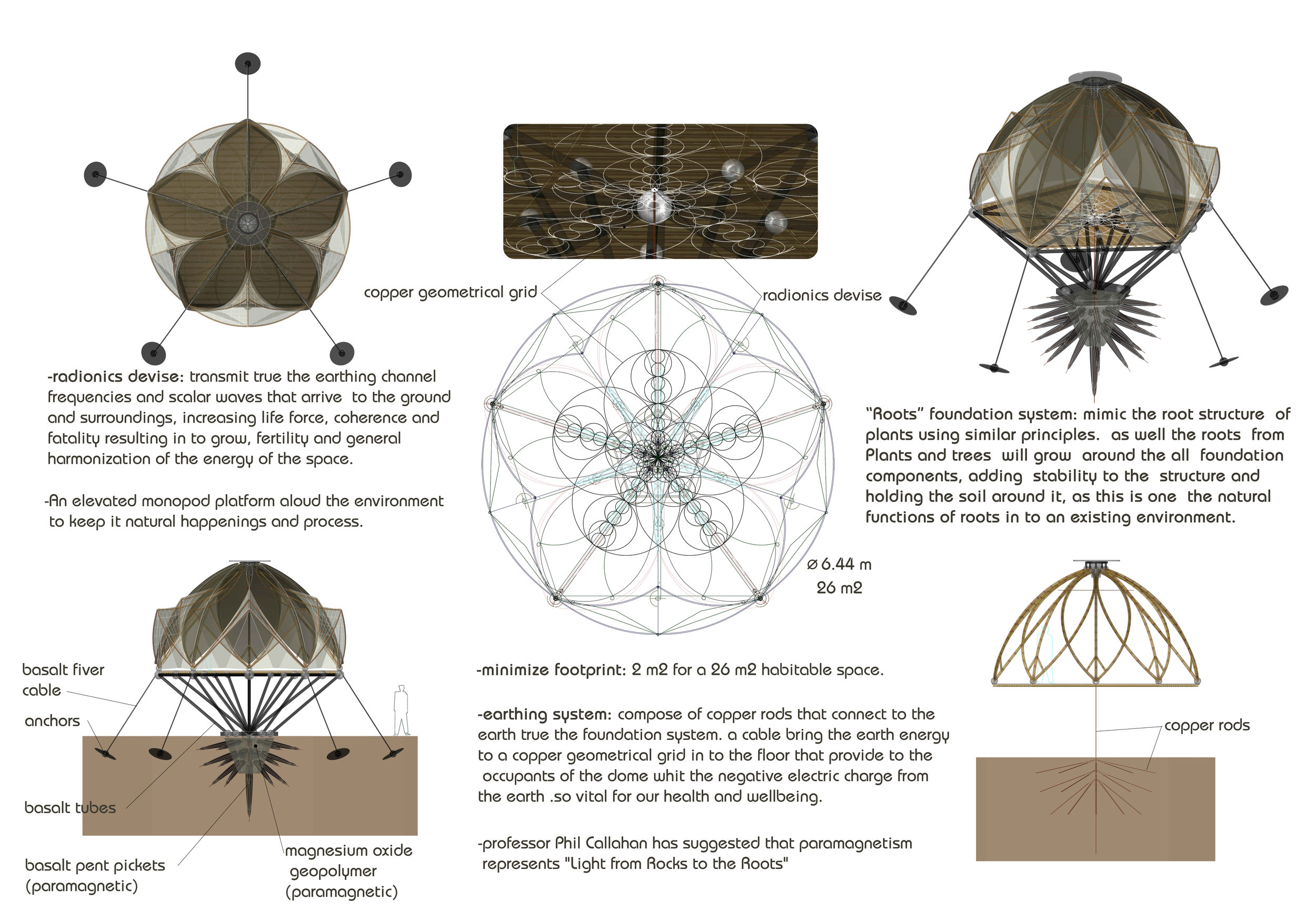 phi-dome-foundation
