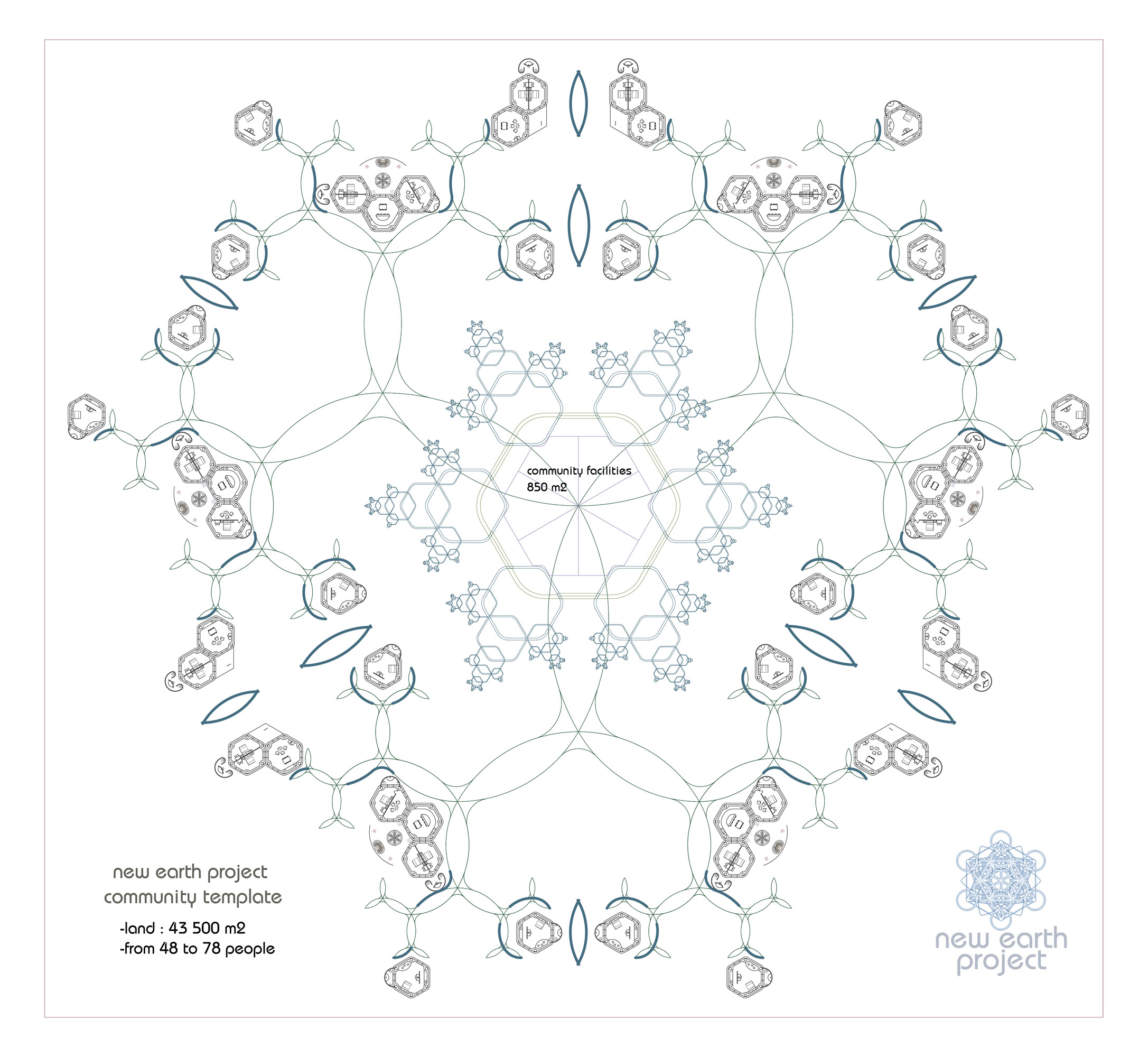 Community model fractal tree b2 .jpg