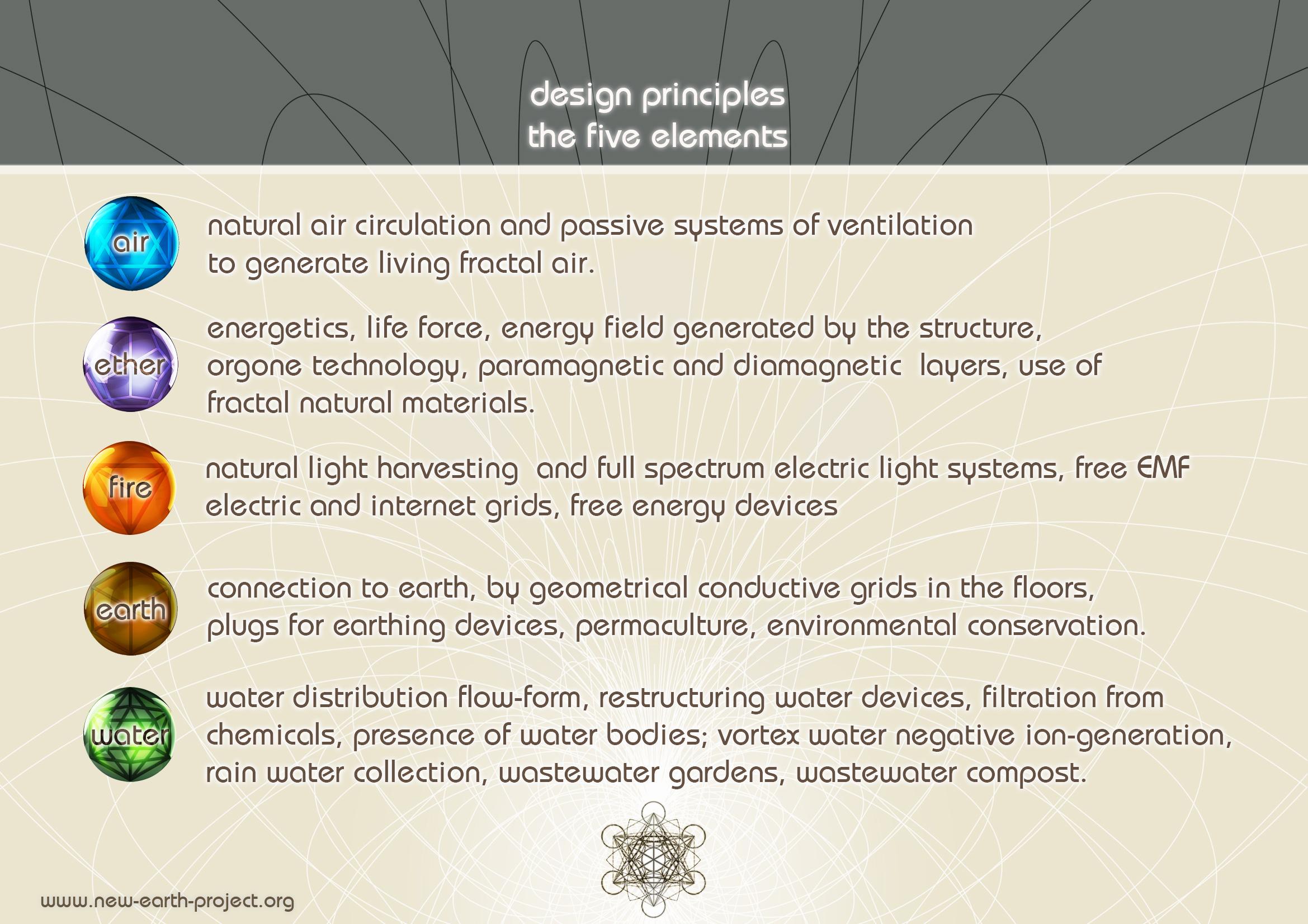 5 elements descriptions.jpg