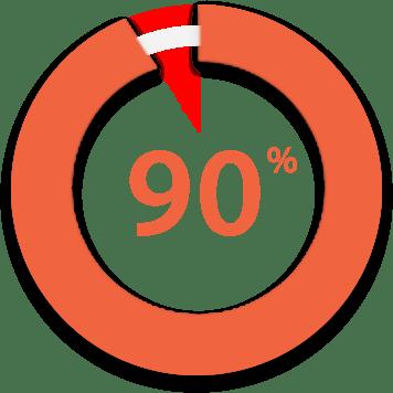 90percent.png