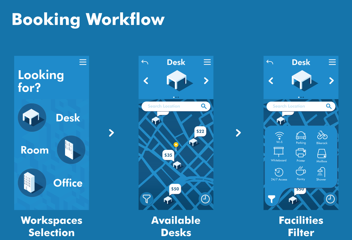 booking-workflow.png