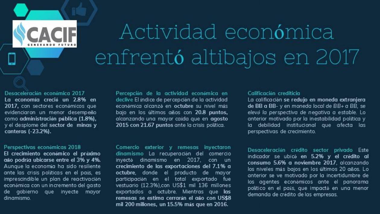 Panorama económico 2017.jpg