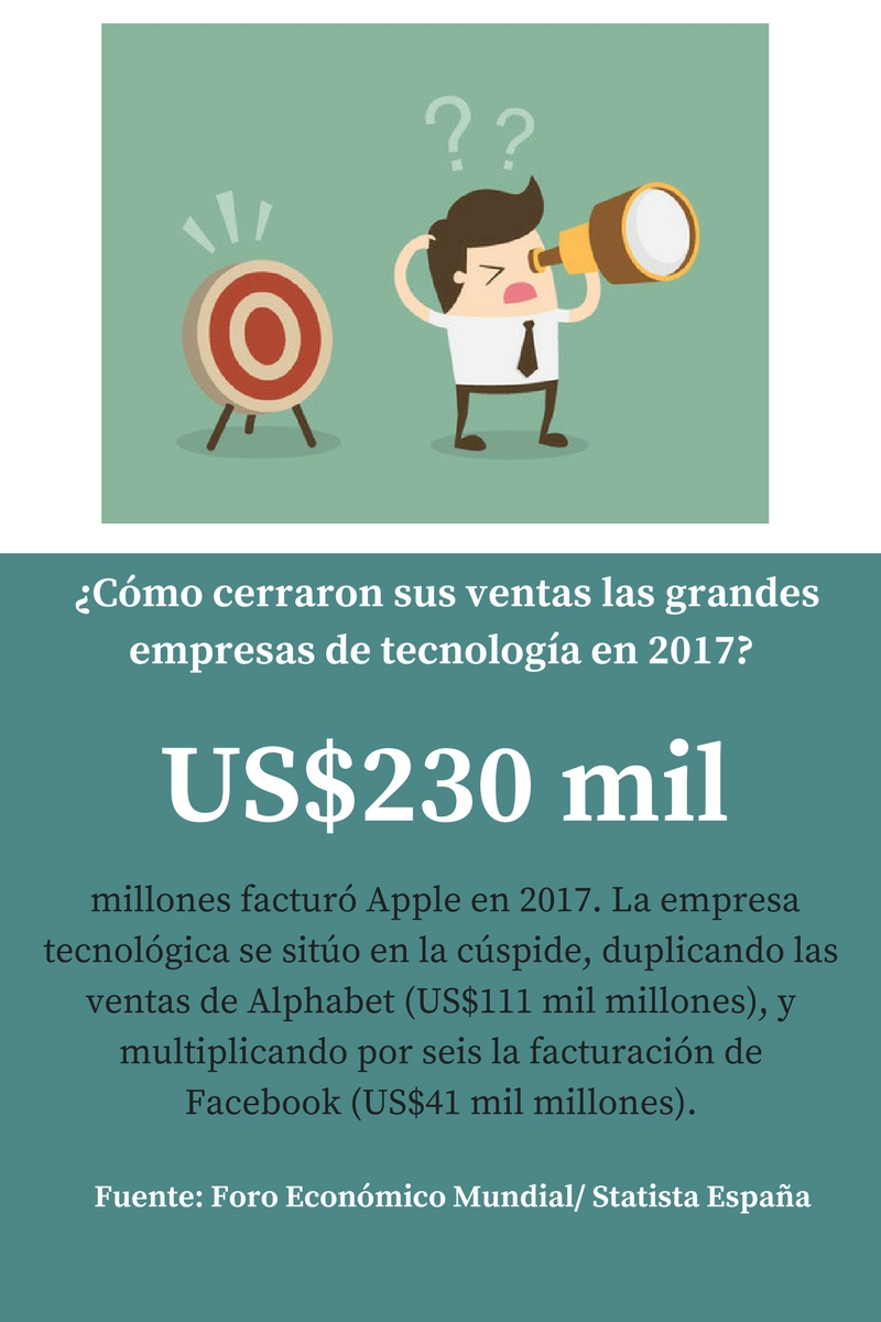 Facturación Apple.jpg
