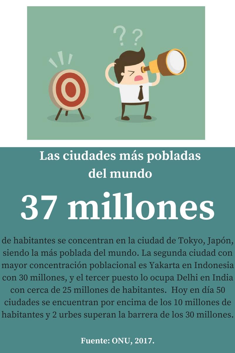 Ciudades más pobladas del mundo.jpg