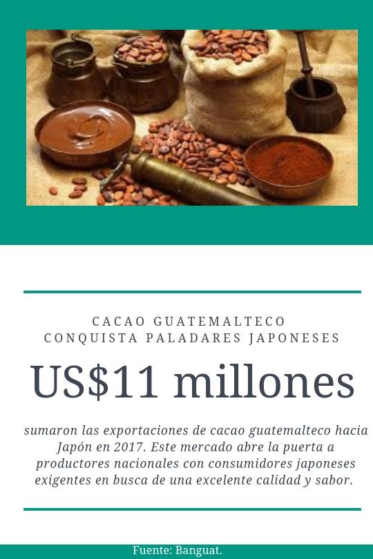 Datos de cacao GT.jpg