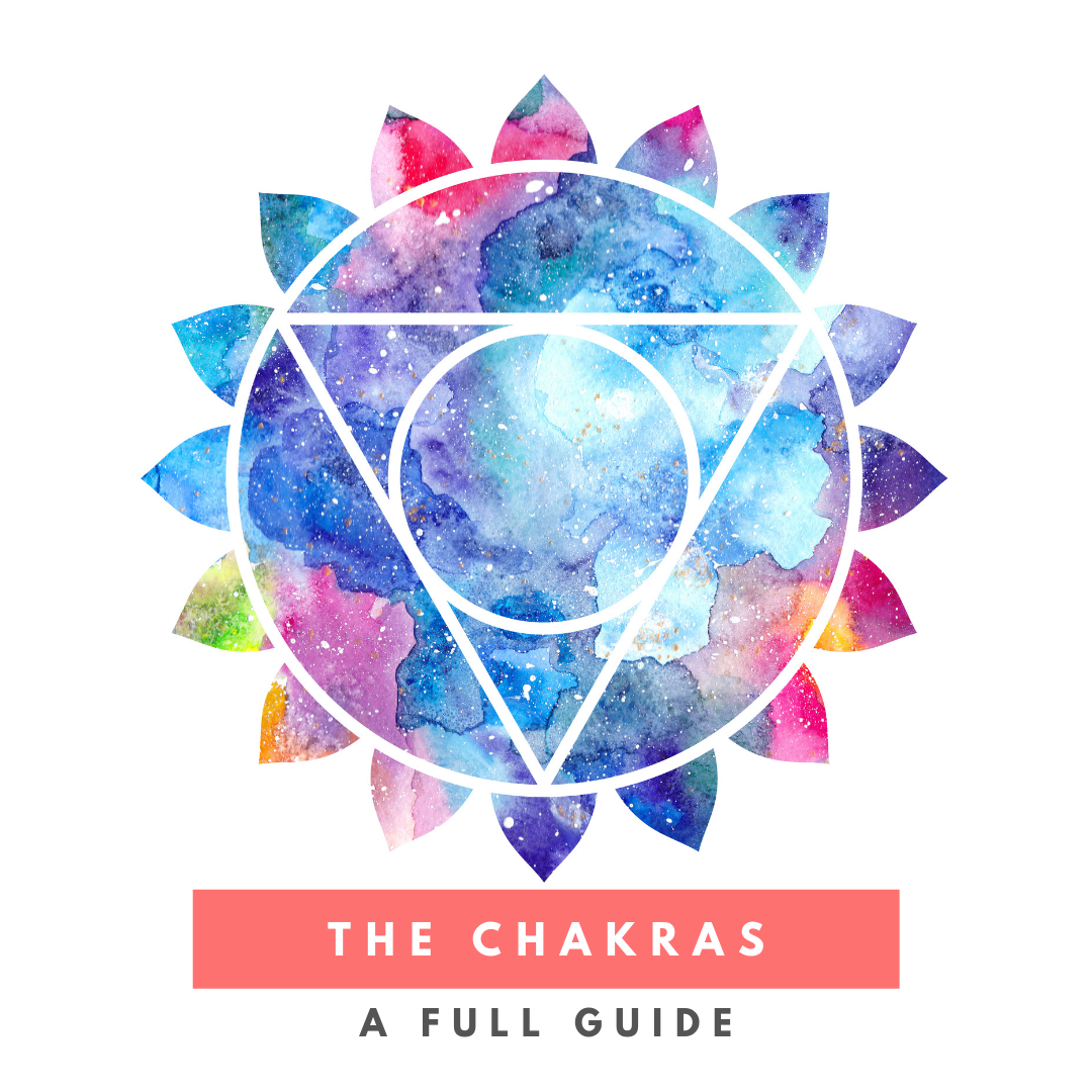 The chakras.png