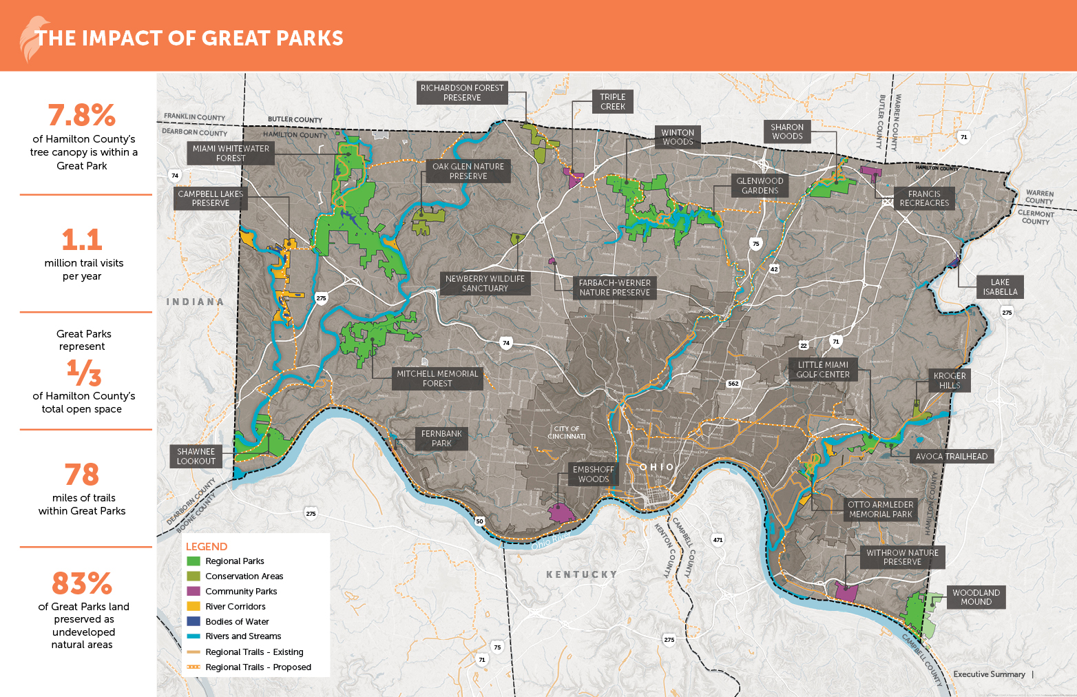 great-parks-diagram.png
