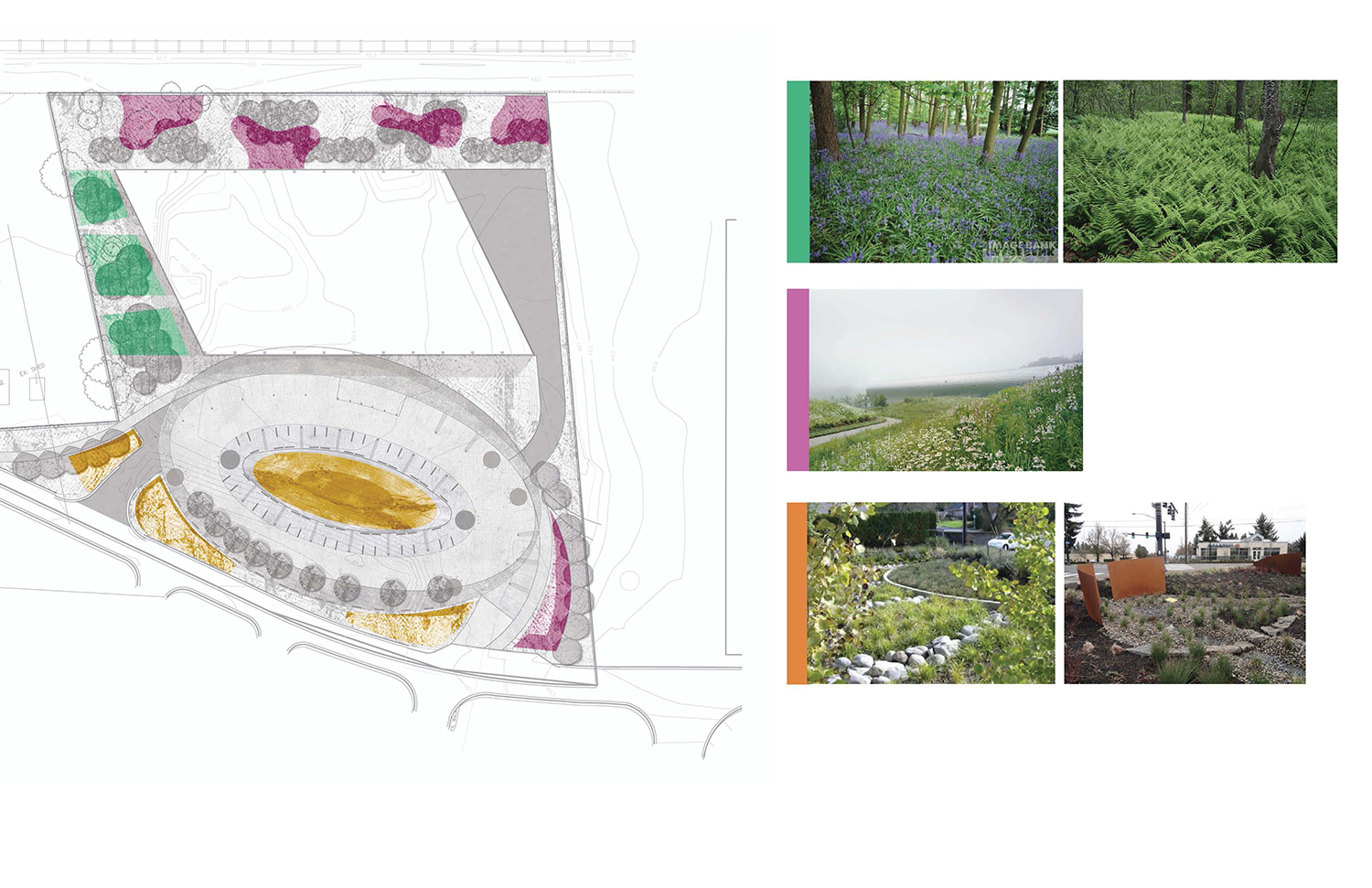 Site Plan illustrating landscape biomes and plant communities.