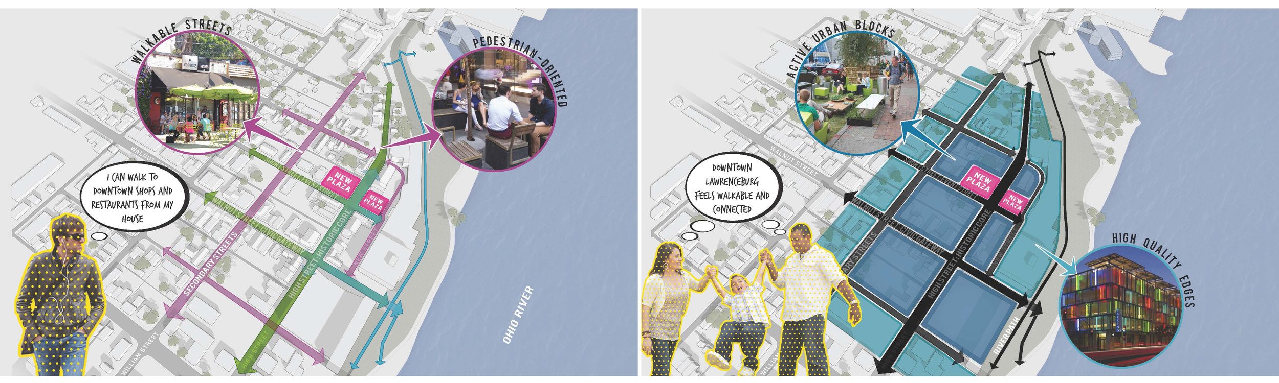 Planning Diagrams developed during initial understanding of the Entertainment District