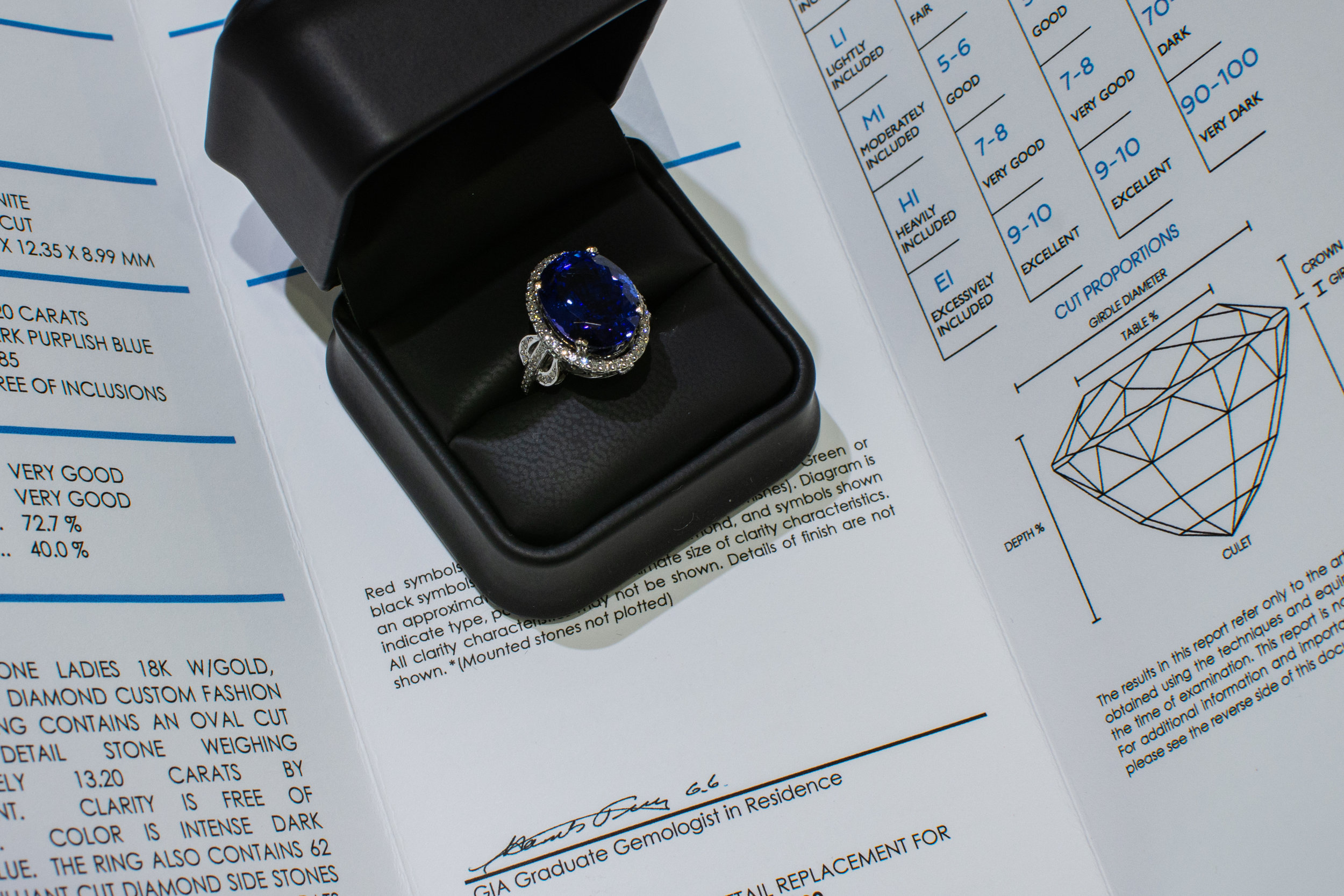 Appraisal - Visit Golden Nugget Pawn's certified appraisal specialists to discover the true value of some of your most valued possessions. Jewelry, gold, silver and more! We're willing to assess the value at no cost to you.