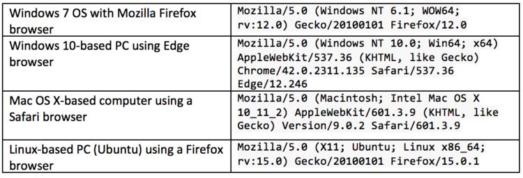 Equifax on the darknet — DarkOwl - Darknet Big Data