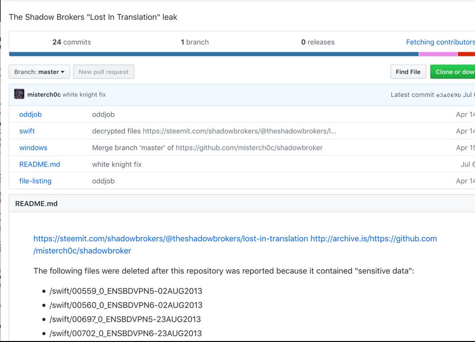 darknet file sharing hidra