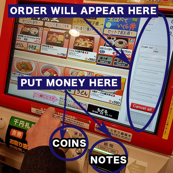 how to use a ticket machine wedys travel guide