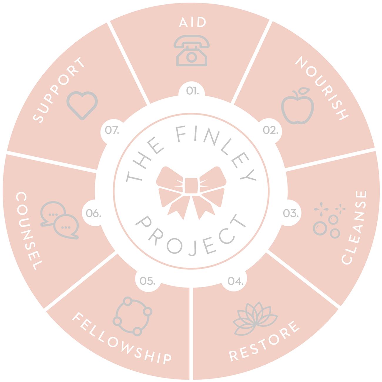 TFP_circle-web.png