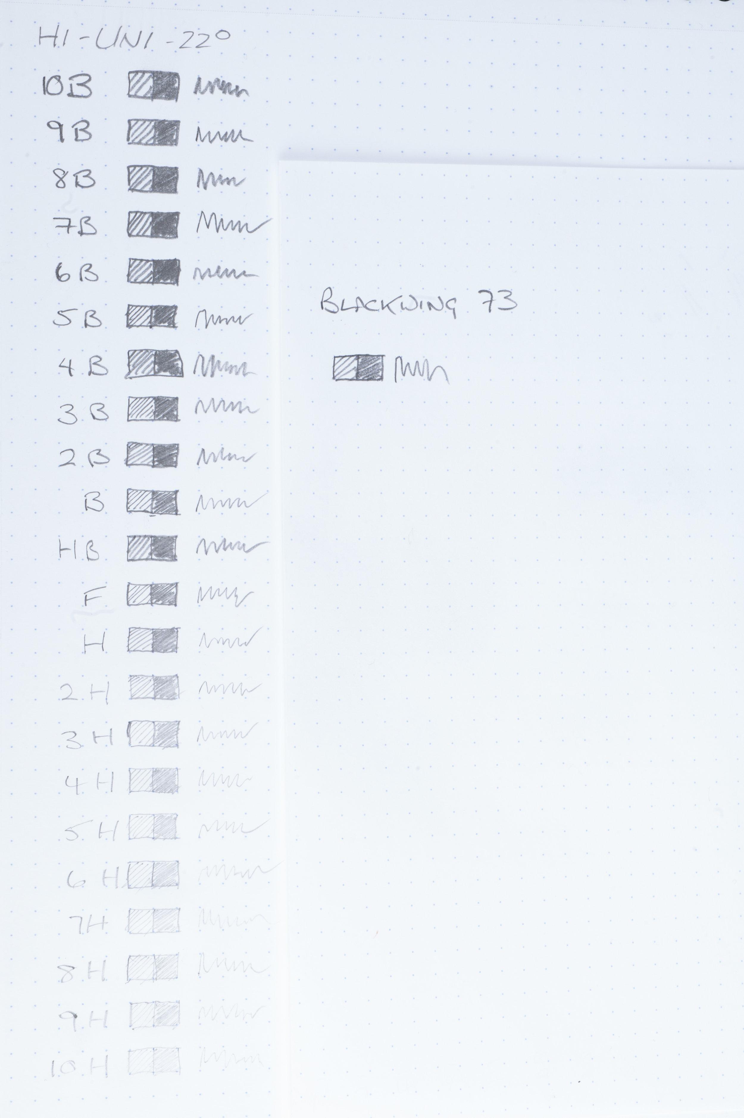 Write Experience - Hi-Uni Blackwing 73 comparison