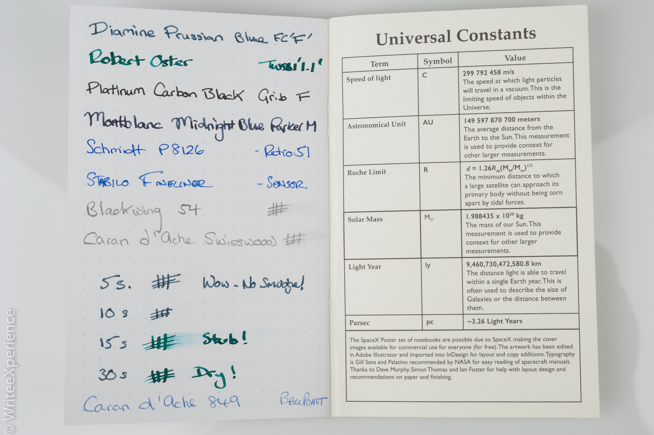 Sample writing using a variety of pens and pencils