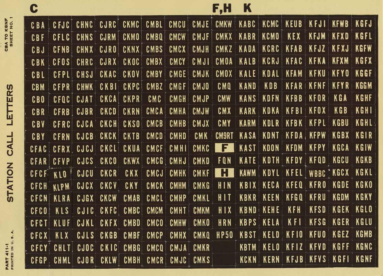 StationCallLetters_PTF_Archive_1008_resize.jpg