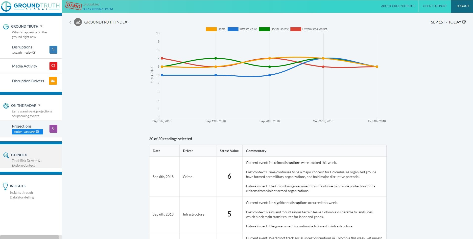 GTG Screenshot Index.JPG
