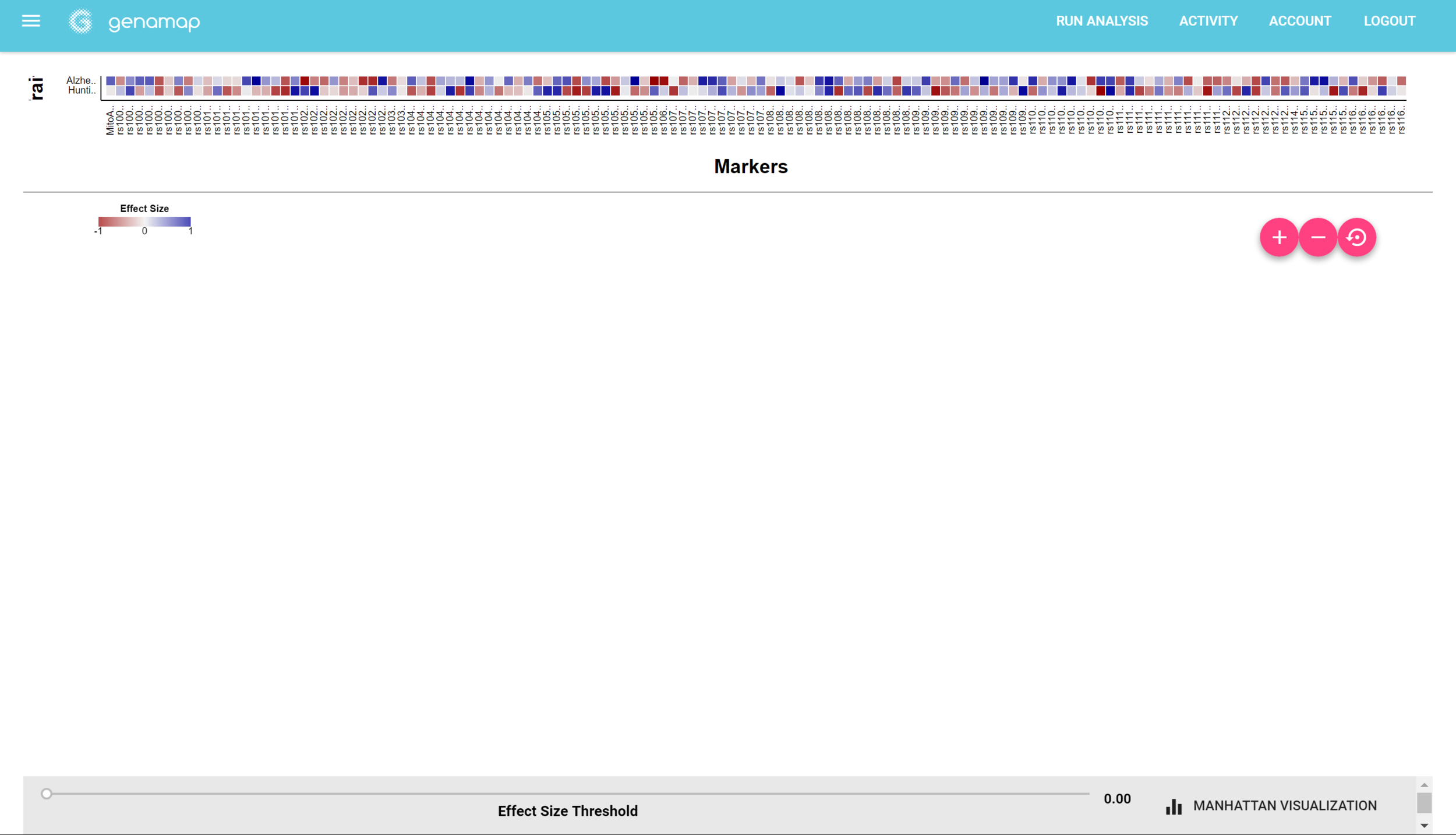 Genamap when I joined the team. This matrix is only displaying a small data set, yet would take ~3 minutes to load.