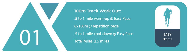 100m Repeats Track Workout For Beginner Runners