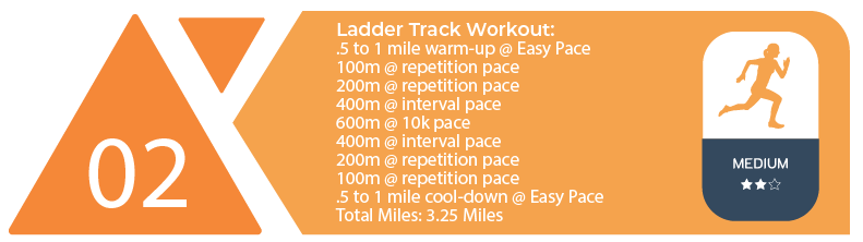 Ladder Track Workout For Beginner Runners