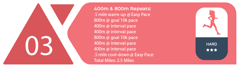 400m and 800m Repeats Track Workout For Beginner Runners