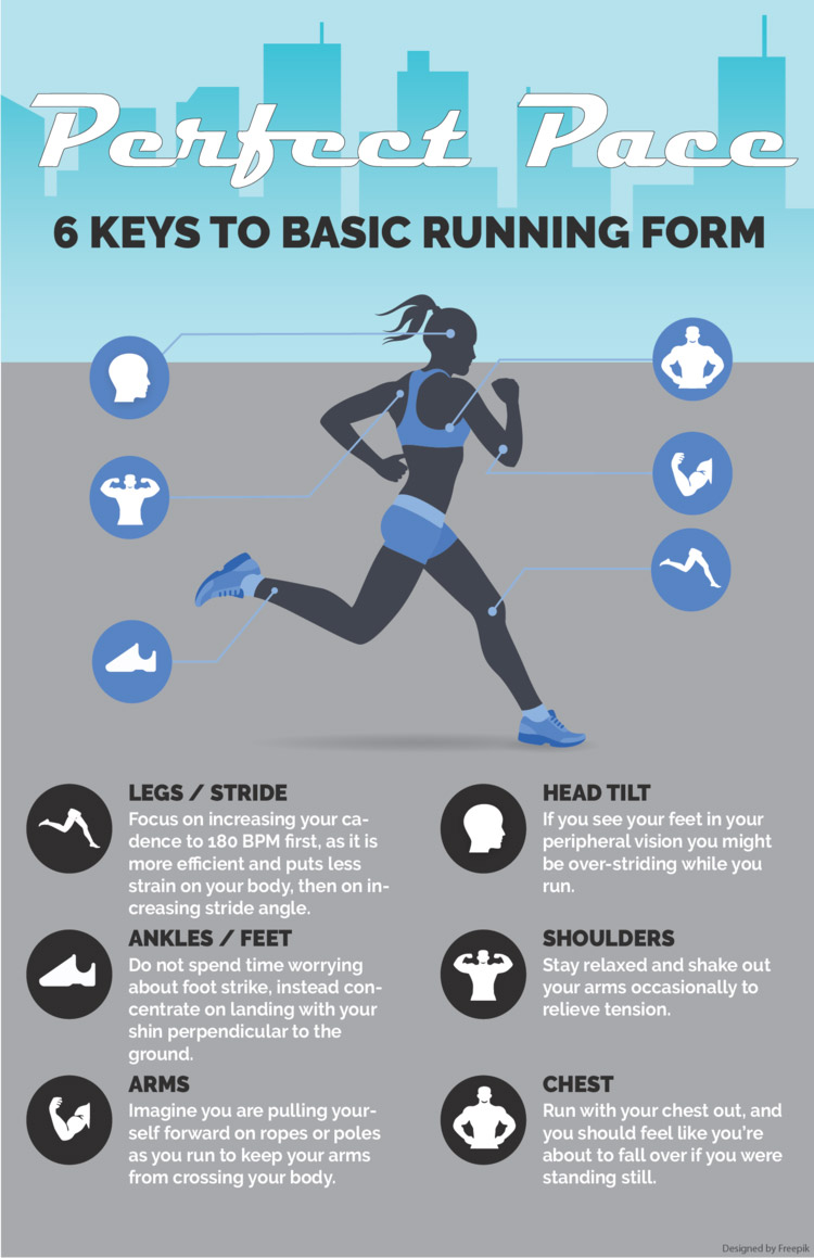 6 Keys Efficient Running Form