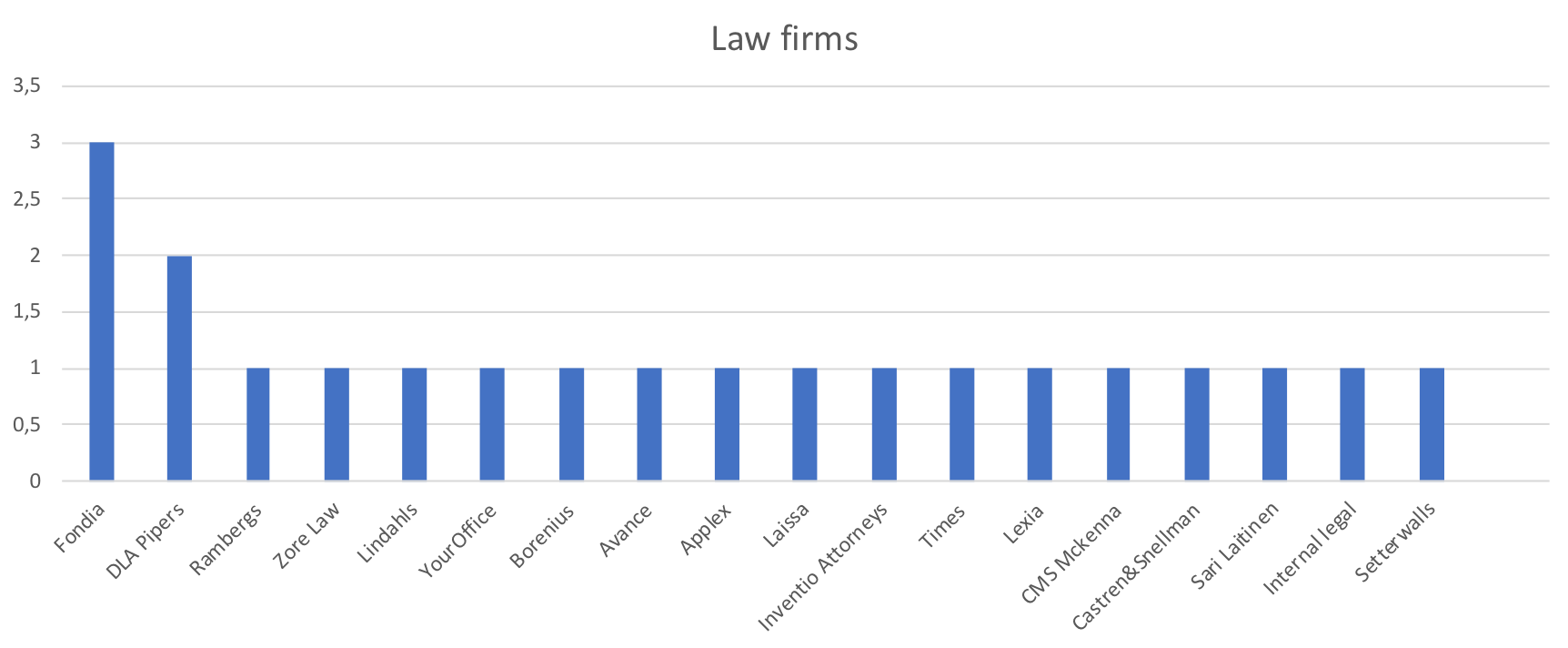 law firms.png