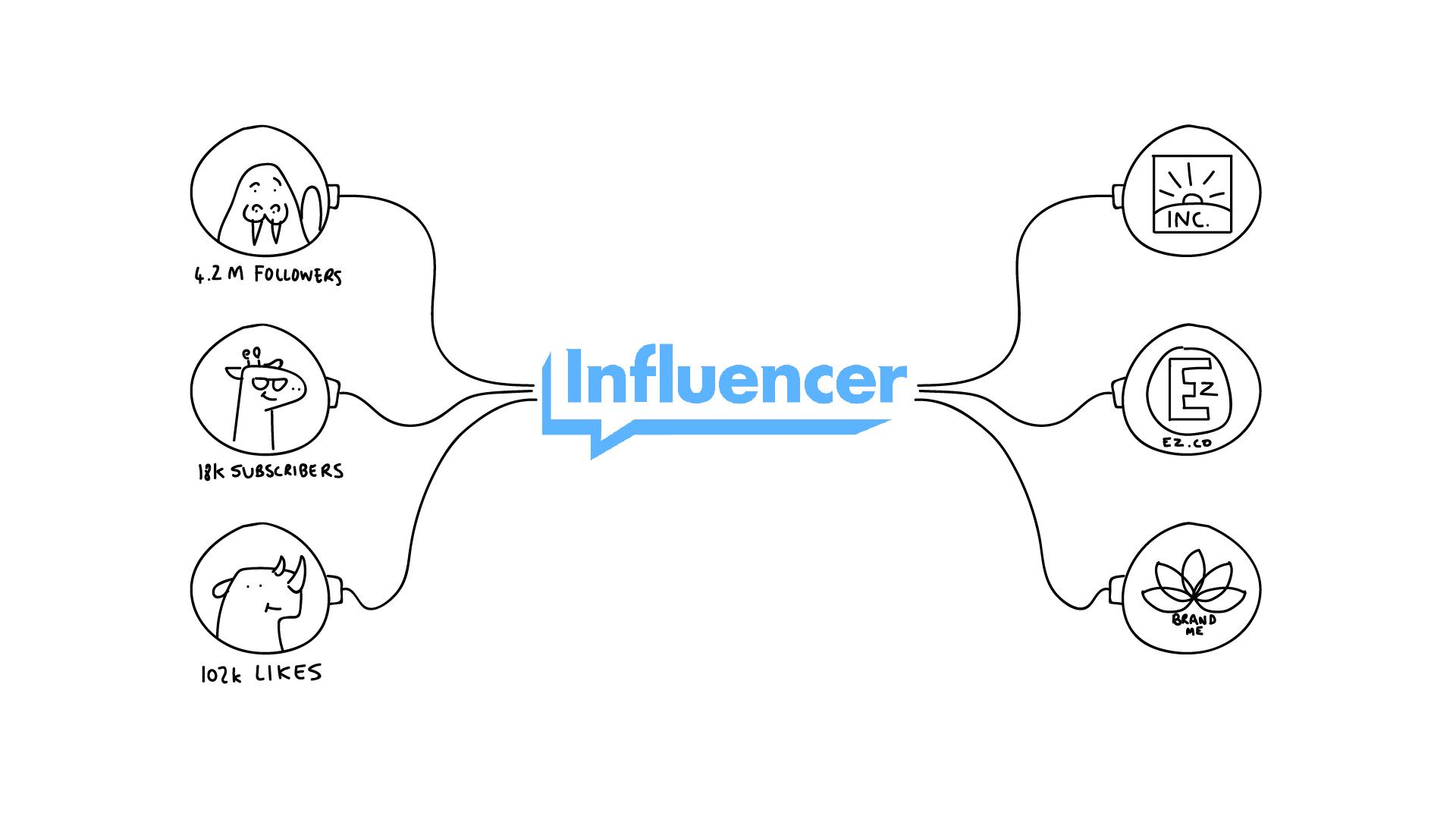 InfluencerArtboard 1 copy 4_Storyboards.jpg