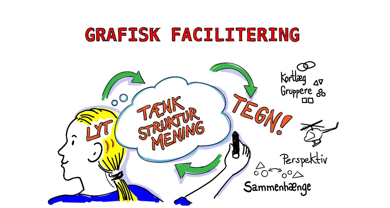 grafiskfacilitering