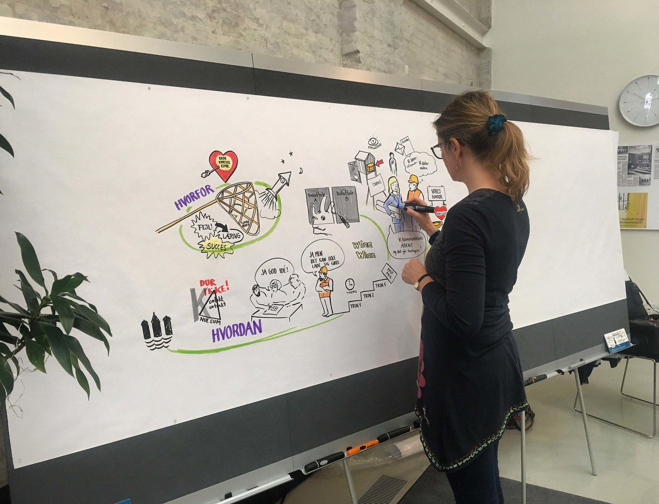 Irene Mynthe tegner til en konference i København om Strategiske Partnerskaber
