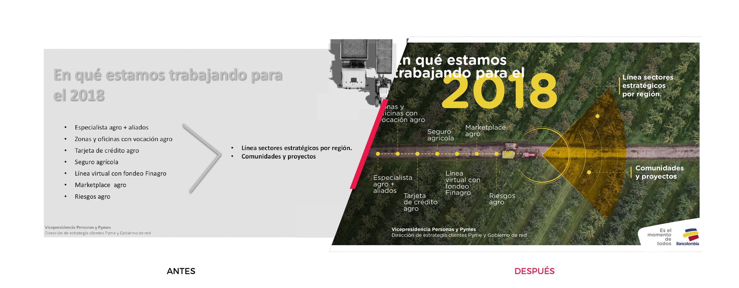 slide5-bancolombia-diseno-presentaciones