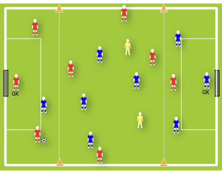 8v8+2 (Simulated Match).png
