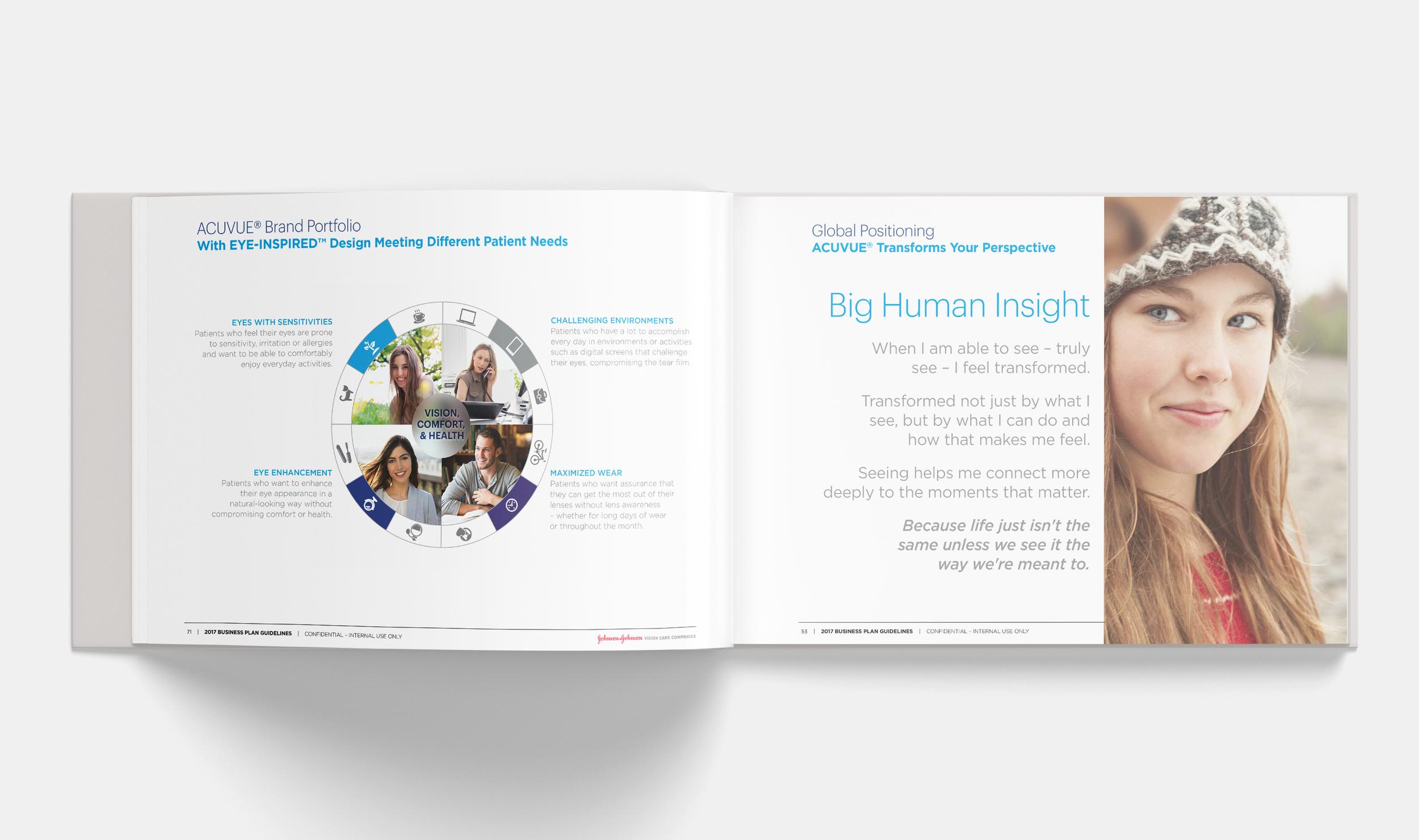 2017-BP-big-human-insight-Spread.png