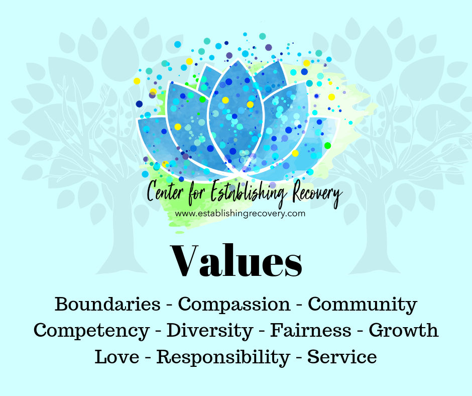 Values (1).png