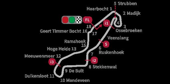 Nederland, 2017 - TT Circuit Assen - 1:46.5 (langzame Ruskenhoek)