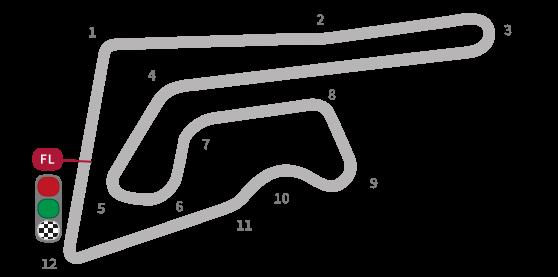 Thailand, 2020 - Chang International Circuit - NNB
