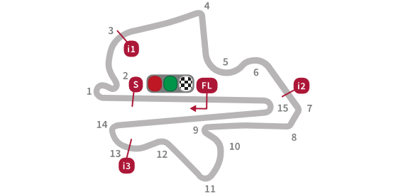 Maleisië, 2016 - Sepang International Circuit - not recorded