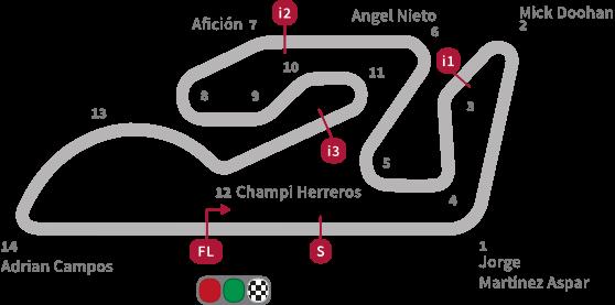 Spanje, 2006, 2014 - Circuit Ricardo Tormo - Not Recorded