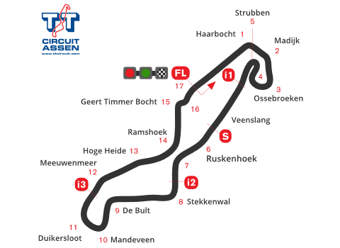Nederland, 2015 - TT Circuit - 1:46.5 (snelle Ruskenhoek)