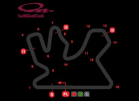 Qatar, 2006 - Losail International Circuit - 2:34.124