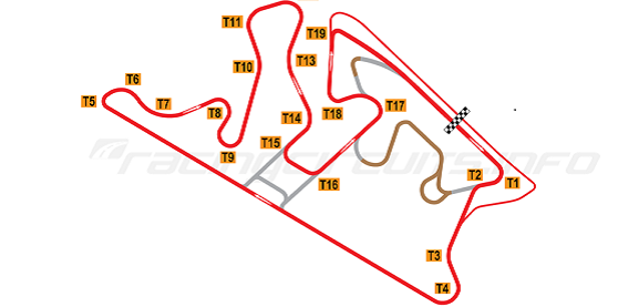 Finland, ???? - Circuit MotoGP - NNB (MotoGP 2020)
