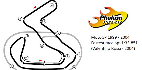 Zuid-Afrika, ???? - Phakisa Freeway - NNB (MotoGP 2004, 1:33.851)
