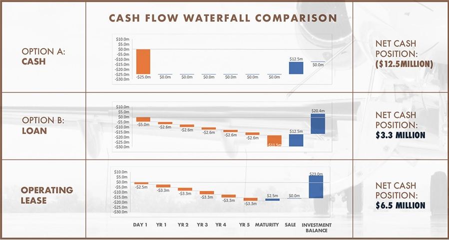 Cash Flow Waterfall.jpg