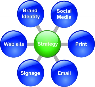Marketing Services Infographic.jpg