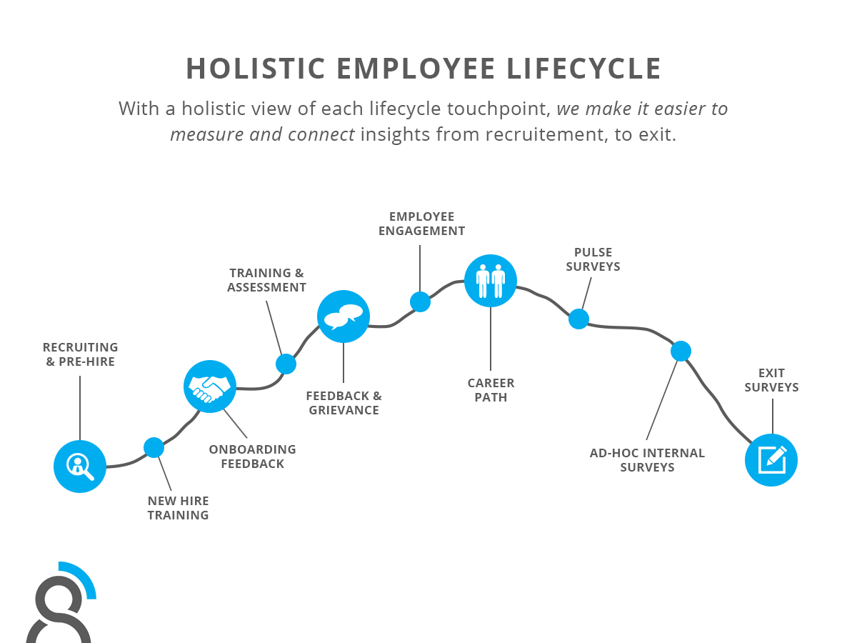 Holistic Employee Graphic.png