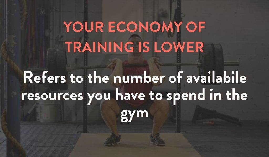 Your economy of training is lower if you're lifting once per week