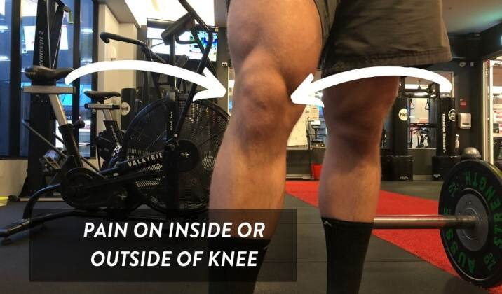 Medial or lateral knee pain is pain on the inside or outside of the knee