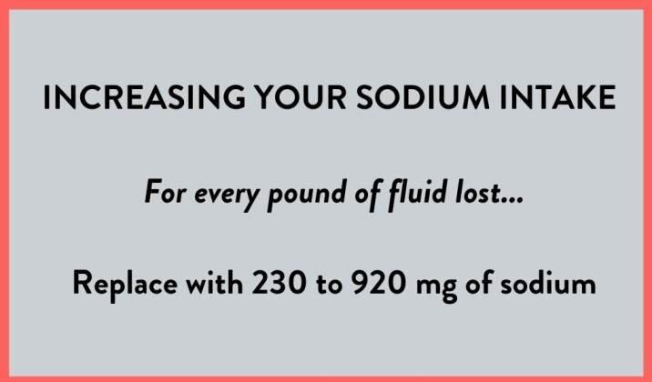 Bodybuilding sodium intake reccomendation